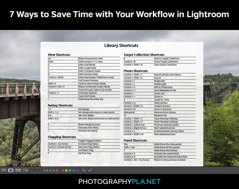 7 Ways to Save Time with Your Workflow in Lightroom